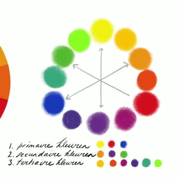 kleurenleer kunstgeschiedenis